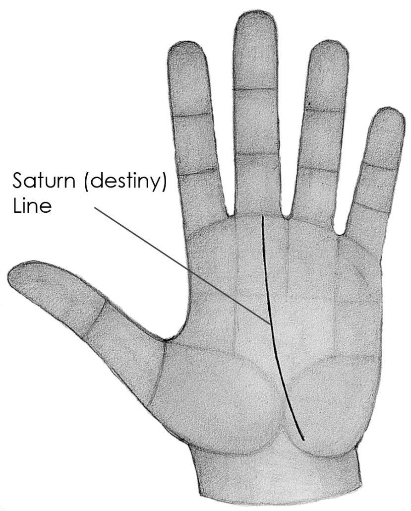 destiny-line